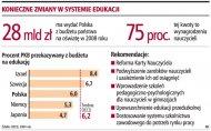 Konieczne zmiany w systemie edukacji  (Rozmiar: 66317 bajtów)